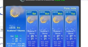 Comprehensive Weather report for today and next 5 days with AniWeather Firefox and Chrome add-on