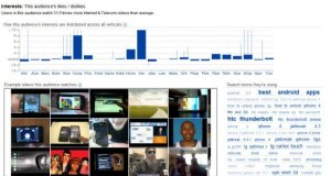YouTube Insights for Audiences