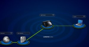 connect Linksys router internet