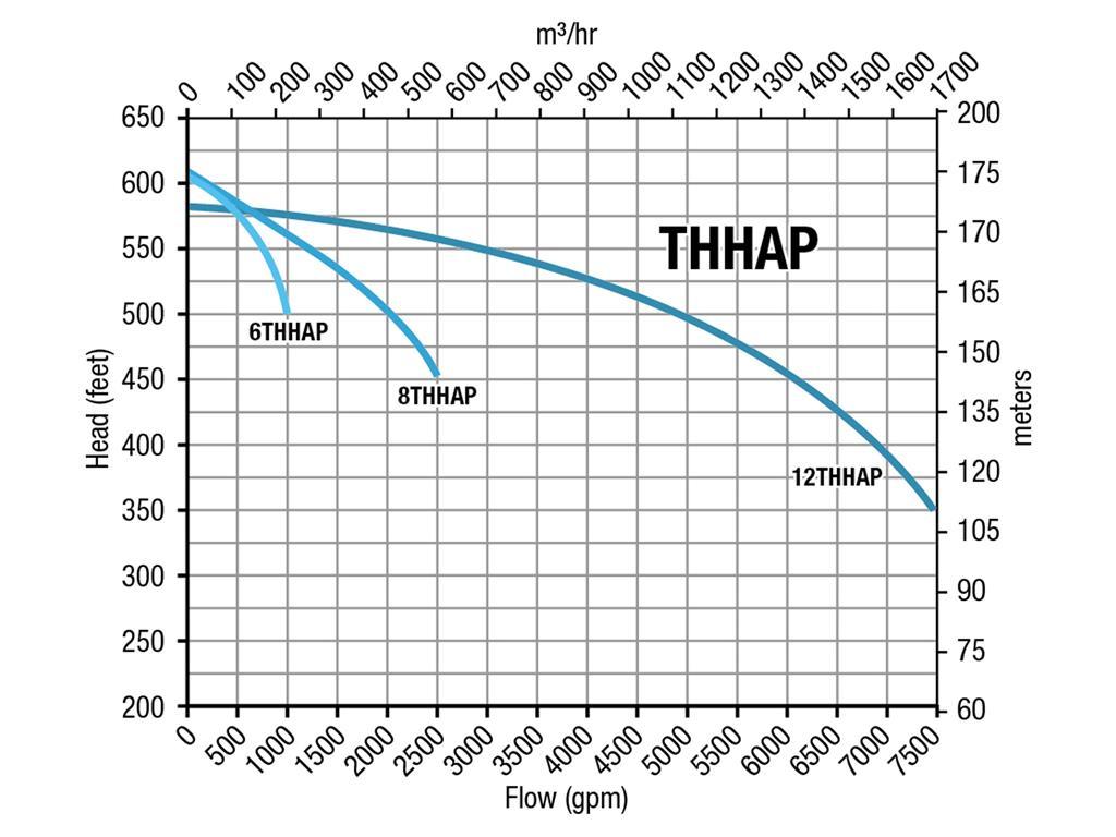 Thhap Series