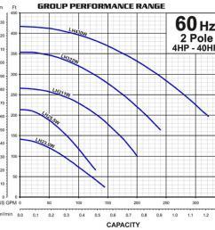 general curve [ 1024 x 768 Pixel ]