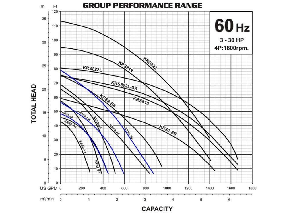 medium resolution of general curve