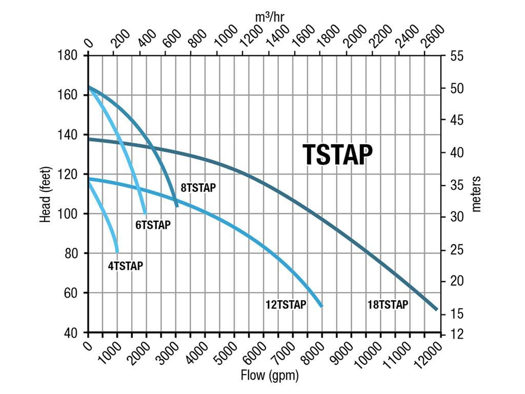 Tstap Series