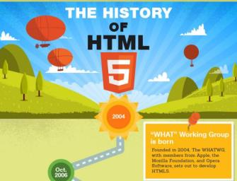 HTML5 Infographic : History of HTML5