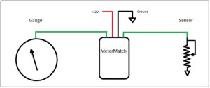 TechnoVersions  MeterMatch for Analog Gauge Correction