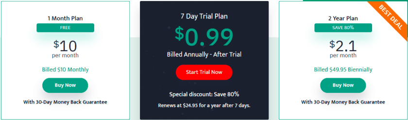 i Pro VPN price
