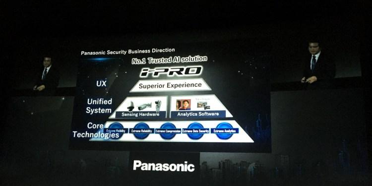 Panasonic I-Pro