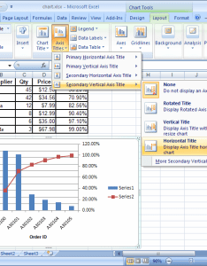 Now you should see that your chart is designed with  common  axis and different  axes microsoft excel also ms create two one shared rh techonthenet