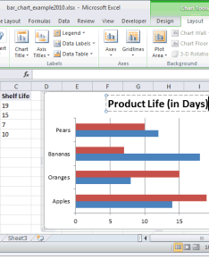 Congratulations you have finished creating your first bar chart in excel also ms how to create  rh techonthenet