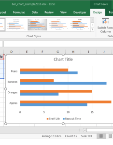 You can see the axis values on bottom of graph for these horizontal bars microsoft excel also ms how to create  bar chart rh techonthenet