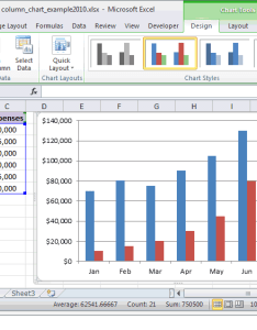Microsoft excel also ms how to create  column chart rh techonthenet
