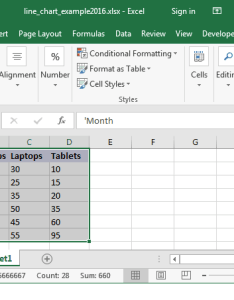 Microsoft excel also ms how to create  line chart rh techonthenet
