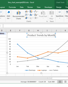 Congratulations you have finished creating your first line chart in excel also ms how to create  rh techonthenet