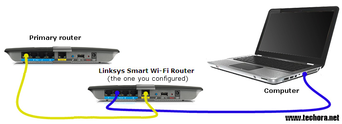 How to share your wired internet connection 6 sharing methods simply connect the router to the electrical switch and connect your ethernet cable with it or wan to the available free internet connection greentooth Images