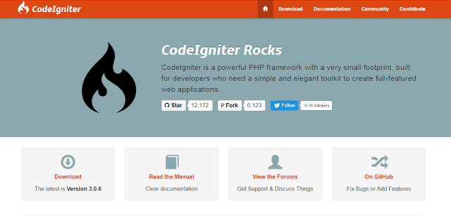 Codeigniter best php framework for web development