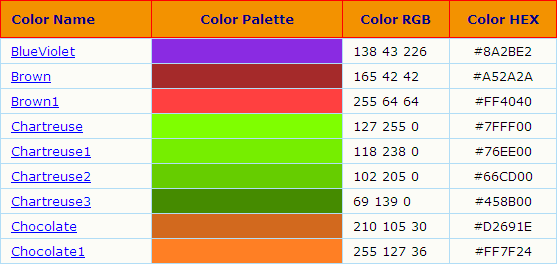 Top Html Css Colors Codes Scheme Charts