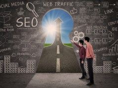 How To Build An SEO, Content and Social Media Marketing Strategy