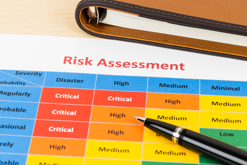 Identify vulnerabilities How to Perform a Cybersecurity Risk Assessment