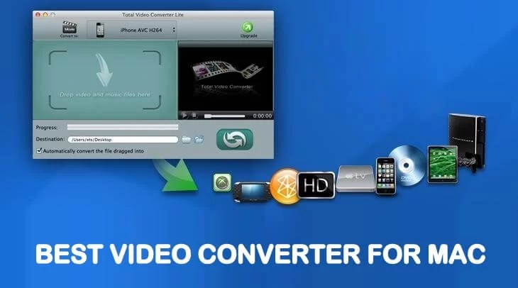 Video Converters For Mac