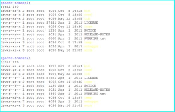 Tomcat Root Folder Structure
