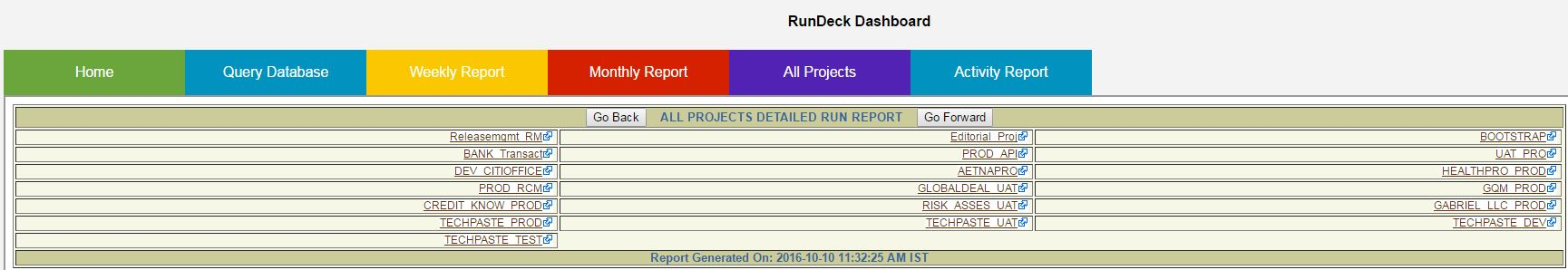 rundeck dashboard for reporting