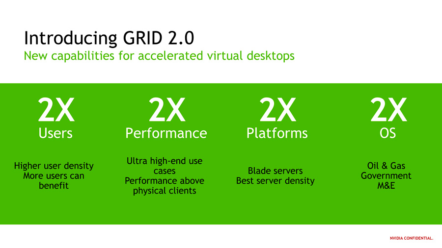 NVIDIA Launches GRID 2.0 in Southeast Asia
