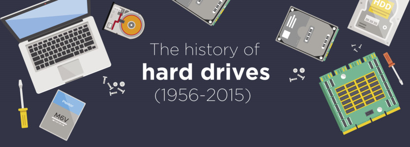 Plextor Talks about the History of Hard Drives