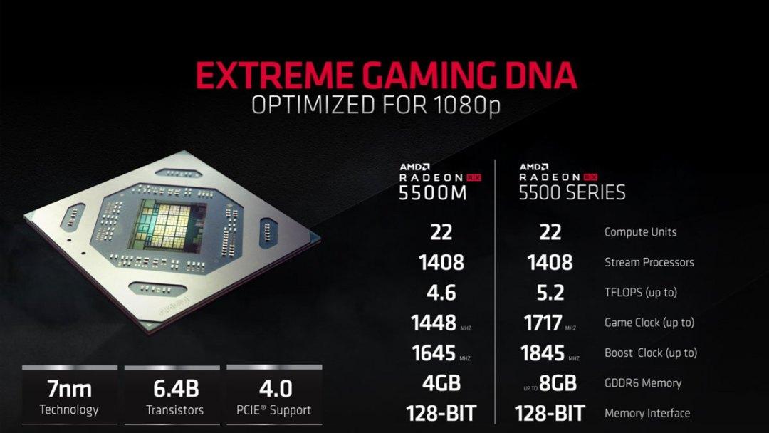AMD RX 5500XT PR (2)