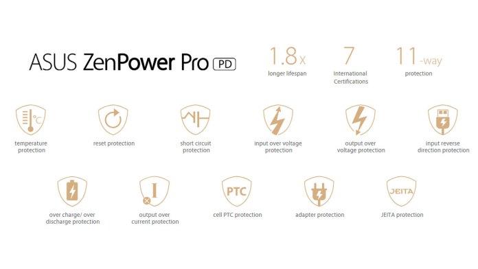 ASUS-ZenPower-PD-PR (3)
