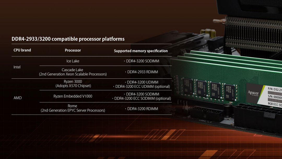 Apacer Industrial DDR4 3200 PR (2)