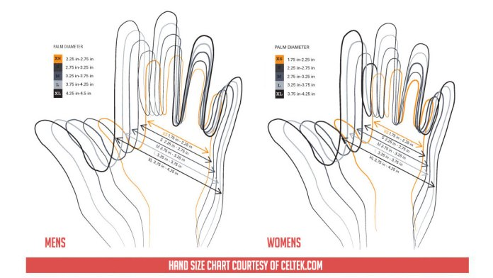 Hand-Size-Chart-2018