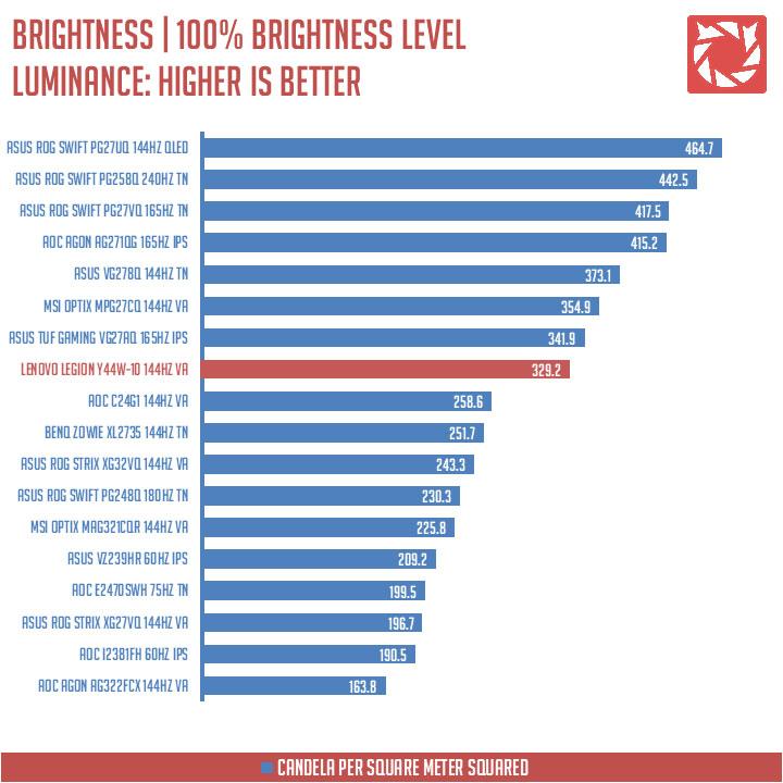 Lenovo-Legion-Y44W-10-Benchmarks-(3)