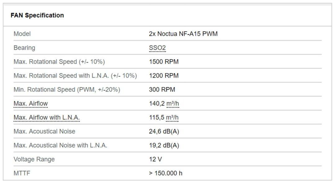 Noctua NH-D15 Tower CPU Cooler (13)