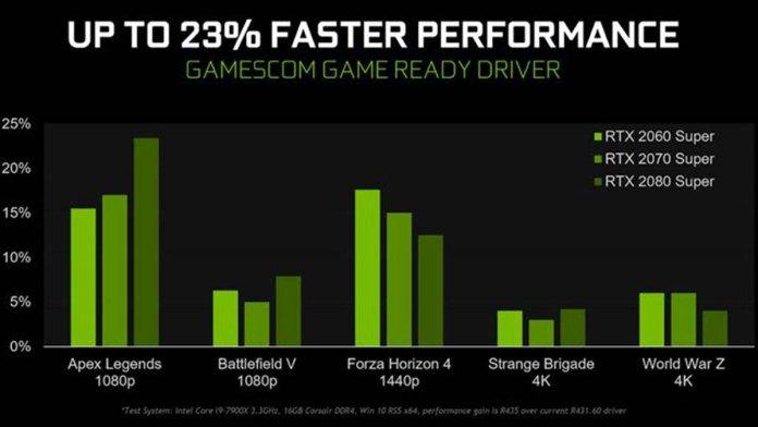 Nvidia Gamescom 2019 Driver RTX PR (2)