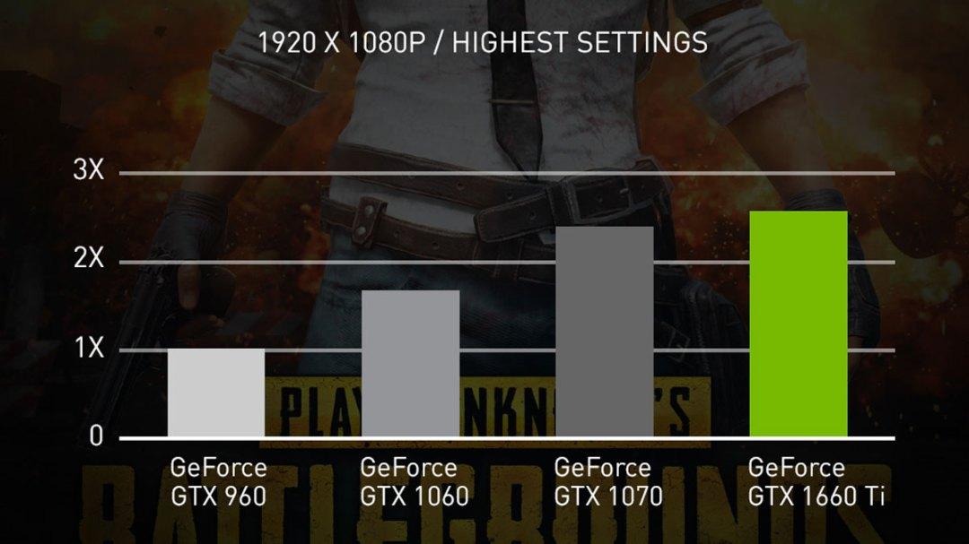 Nvidia PUGB Tracksuit PR (3)