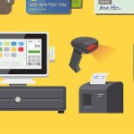 What A Point Of Sale System Is and Why You'll Need One
