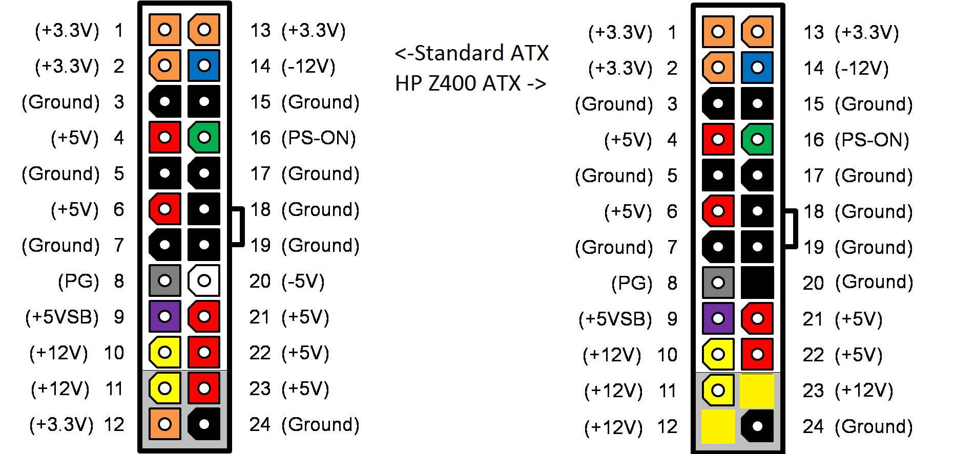 hight resolution of are there different types of 24 pin psus that are not 24 pin atx connector diagram