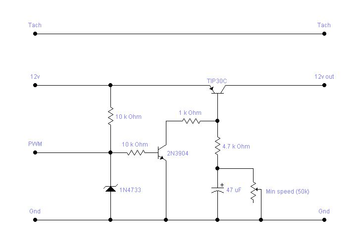 3 Pin Pwm Fan Wire Diagram : 26 Wiring Diagram Images