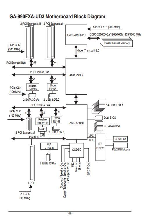 Sound Card PCIe 1x on PCIe 4x , does it work