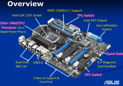 small resolution of asus p8p67 ws revolution motherboard pictured