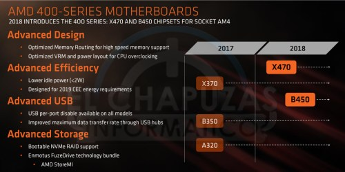 small resolution of no amd technical document we read tells us what xfr 2 0 enhanced is and how it s different from xfr 2 0 separately listed in that table