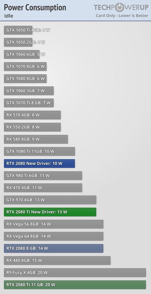 nvidia fixes rtx 2080