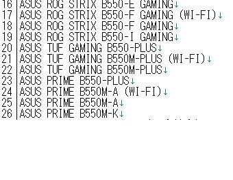 55 AMD B550 Chipset Motherboard Model Names Revealed