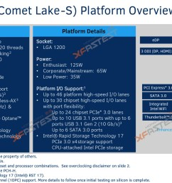 the platform diagram put out in another slide junks the idea of an on package mcm of the processor and pch dies which was likely ripped off from the ice  [ 1857 x 964 Pixel ]