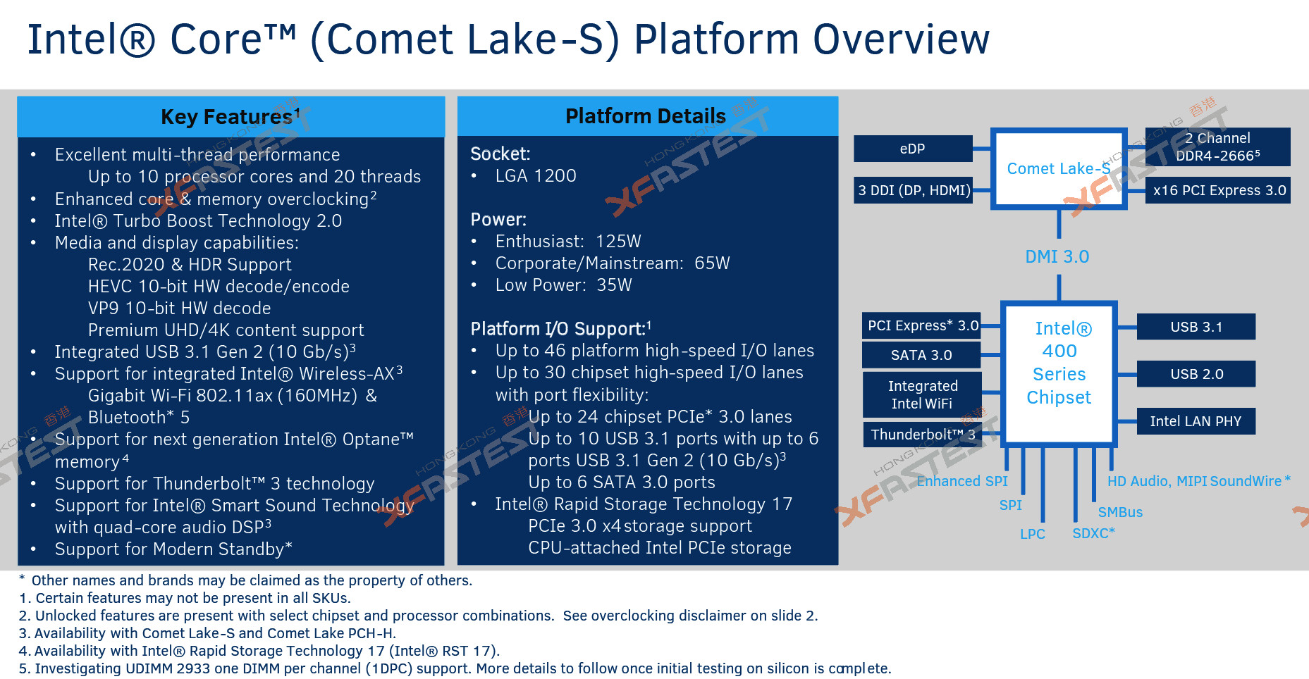 hight resolution of the platform diagram put out in another slide junks the idea of an on package mcm of the processor and pch dies which was likely ripped off from the ice