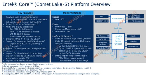 small resolution of the platform diagram put out in another slide junks the idea of an on package mcm of the processor and pch dies which was likely ripped off from the ice
