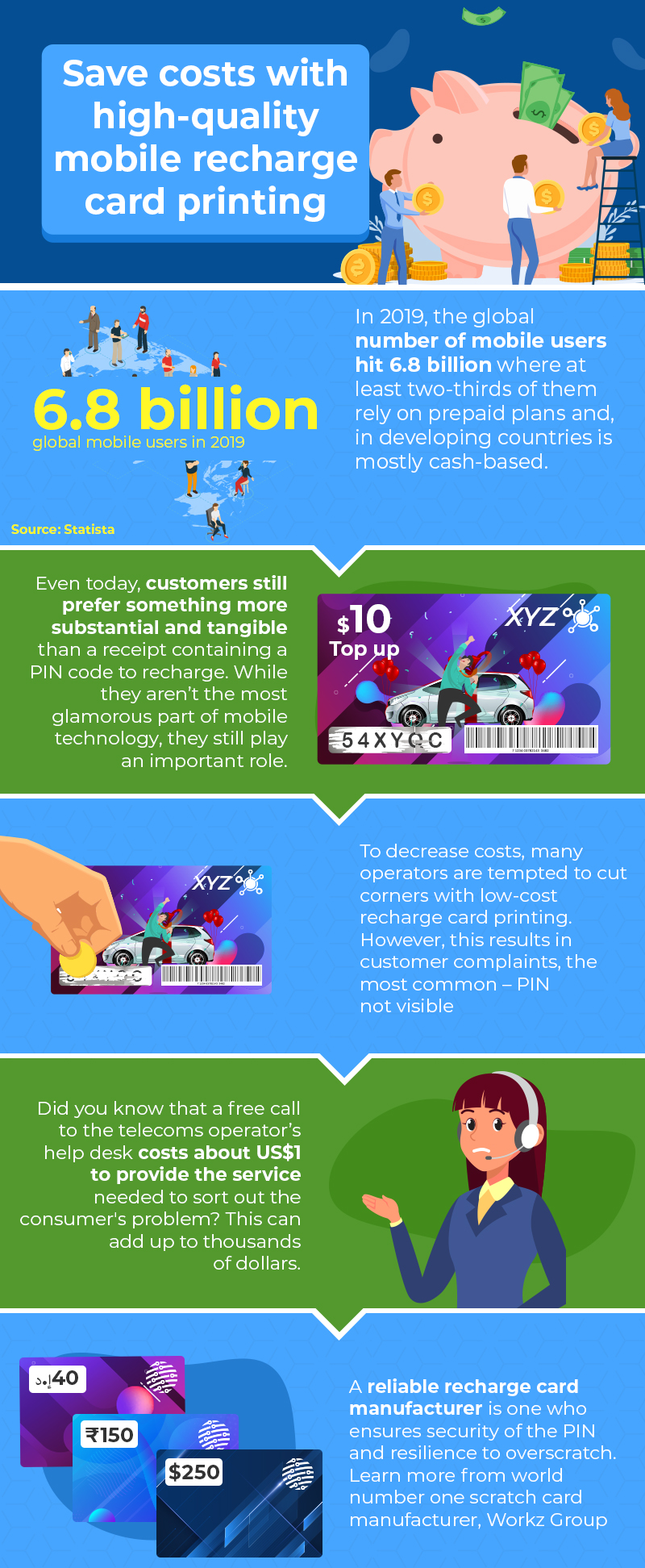 Save Costs with High-Quality Mobile Recharge Card Printing - TechPrate