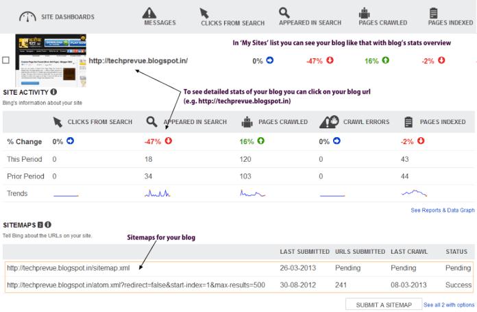 Bing Webmaster Tools - stats