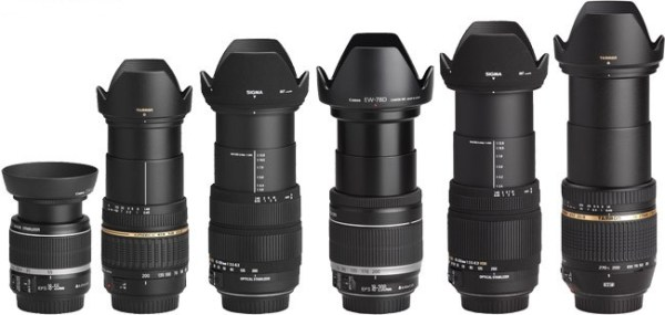 camera lens for photography