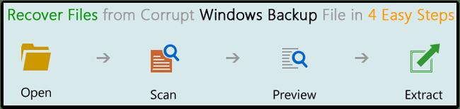 Windows backup BKF files
